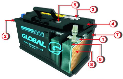 akumulator-bezobsługowy