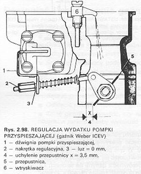 Fiat Uno sam naprawiam-7